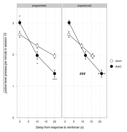 R: Basic graphs 2 (with ggplot2) - Rudolf Cardinal