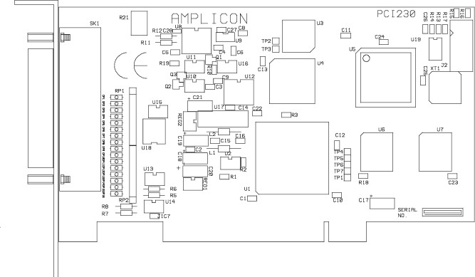 Driver: Amplicon PCI230